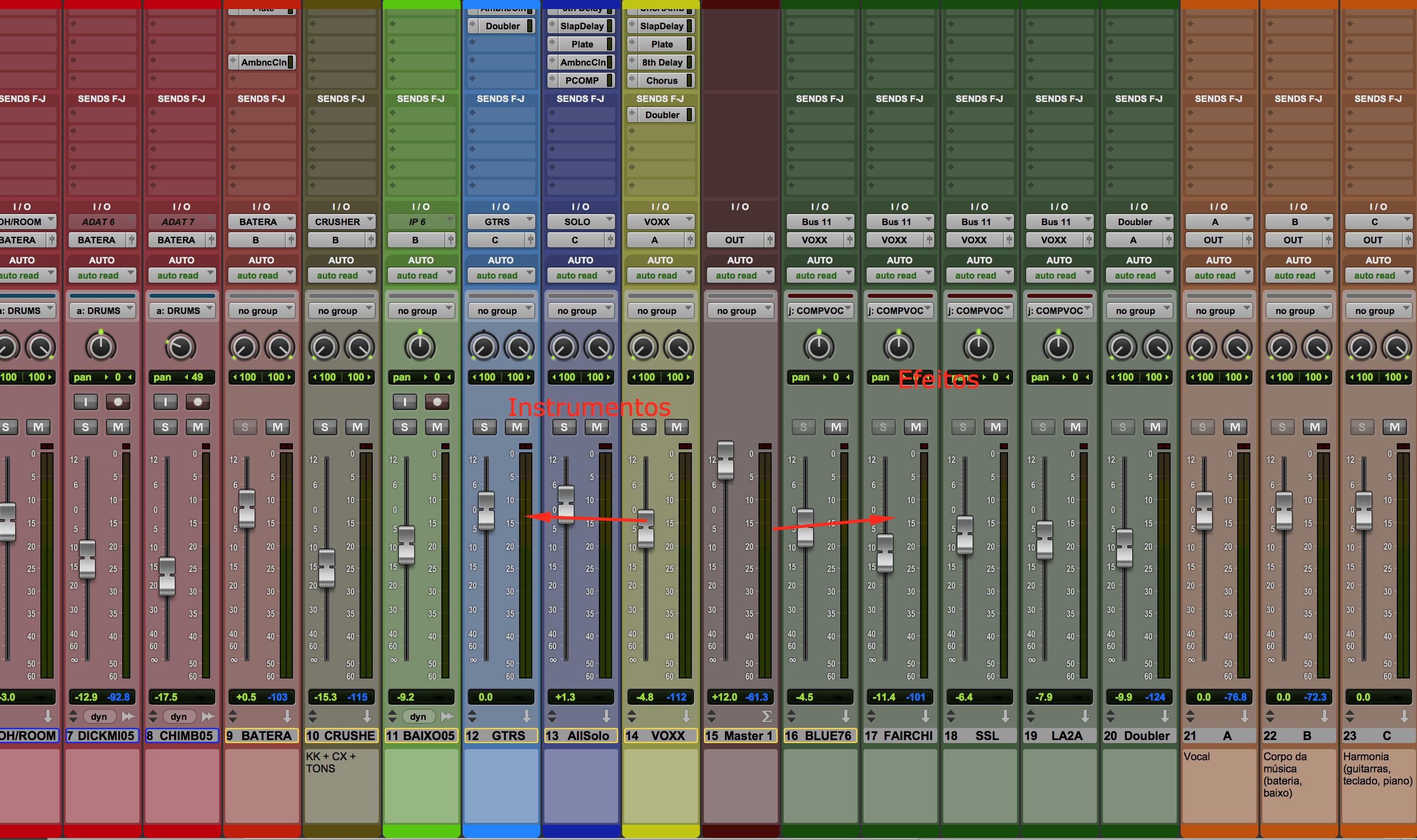 instrumentos e FX sessão de mixagem