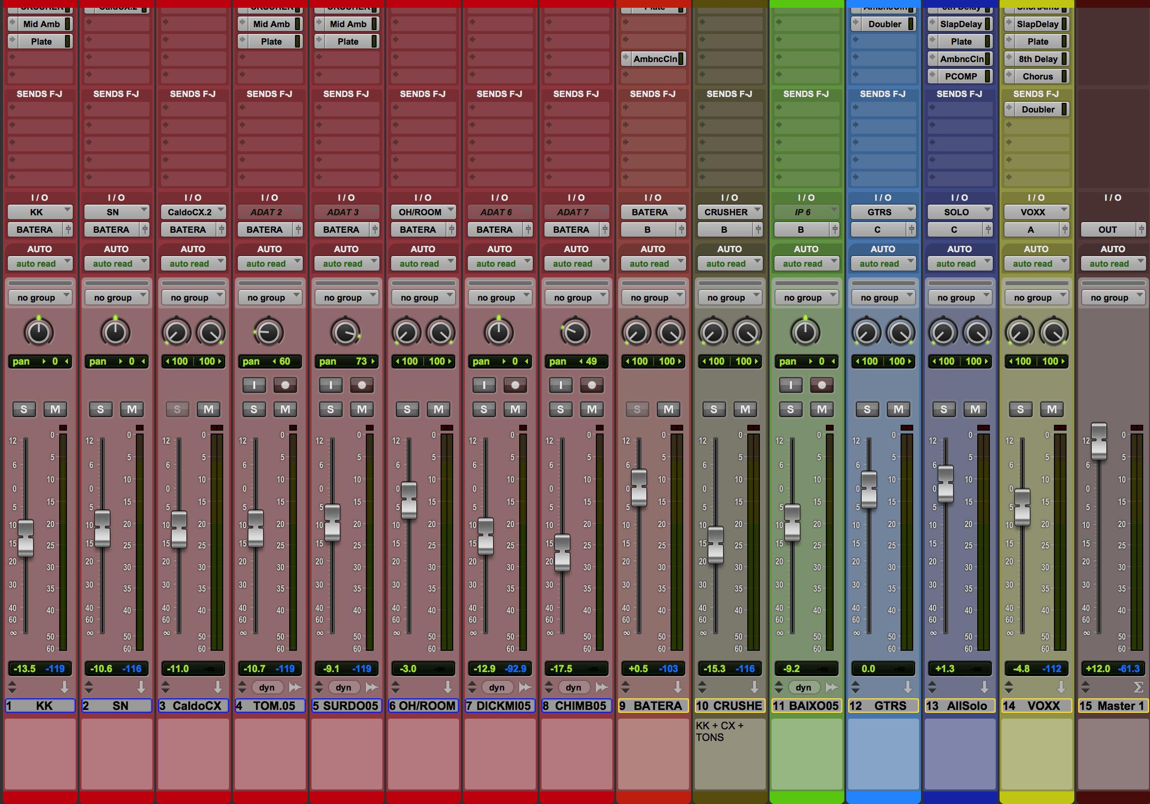 organizar sessão de mixagem canais